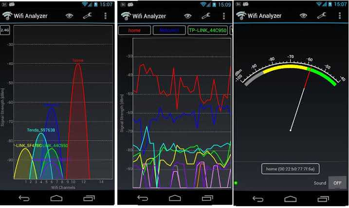 Wifi Analyser android application